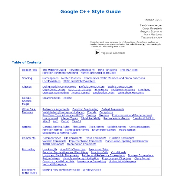 Google C++ Style Guide | Pearltrees