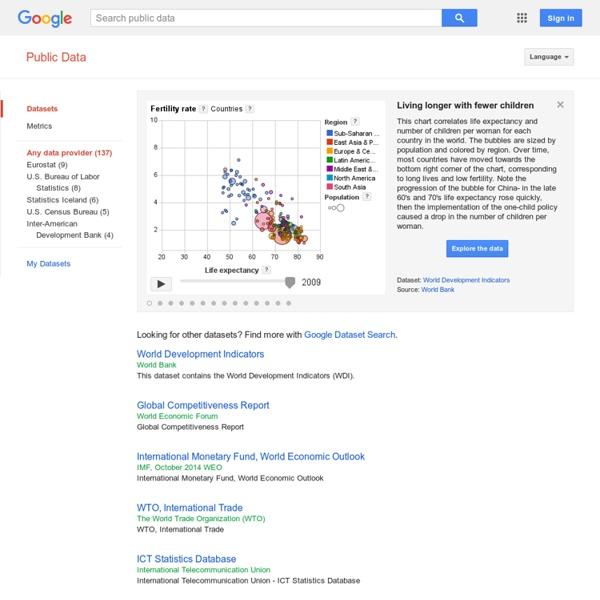 世界公開數據查詢,如人口、GDP等