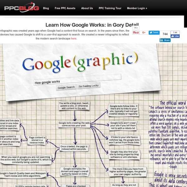 How Does Google Work? Learn How Google Works: Search Engine + AdWords
