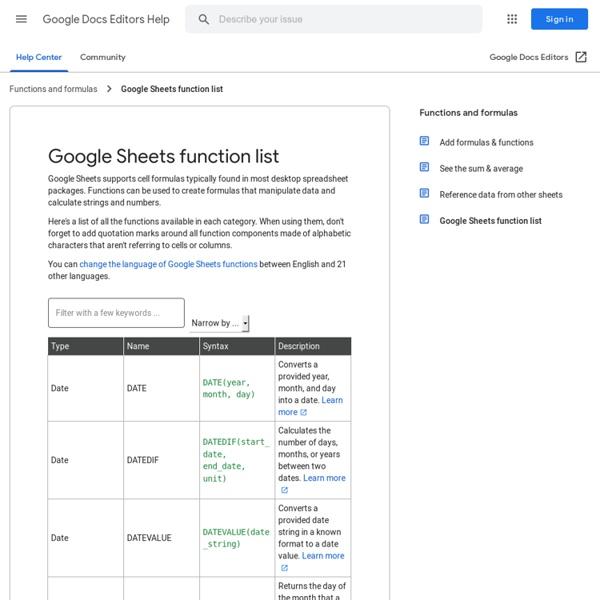 Spreadsheets function list - Docs editors Help