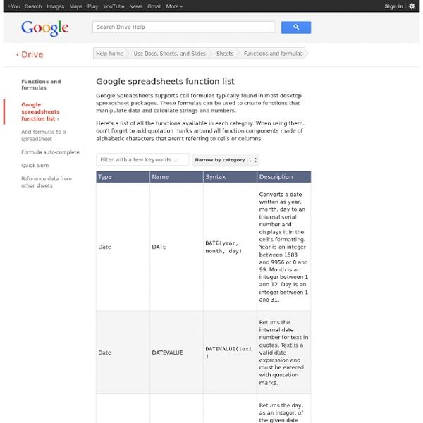 ImportFeed - Google Docs Help