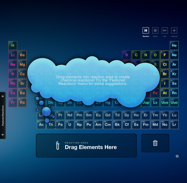 Periodic Table: virtual reactions