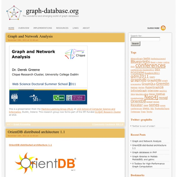 Graph-database.org