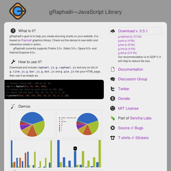 gRaphaël—Charting JavaScript Library
