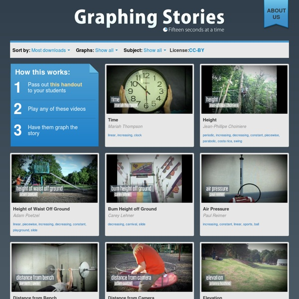Graphing Stories - 15 seconds at a time