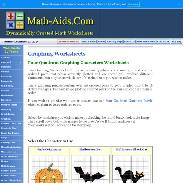 Four Quadrant Graphing Characters Worksheets Pearltrees