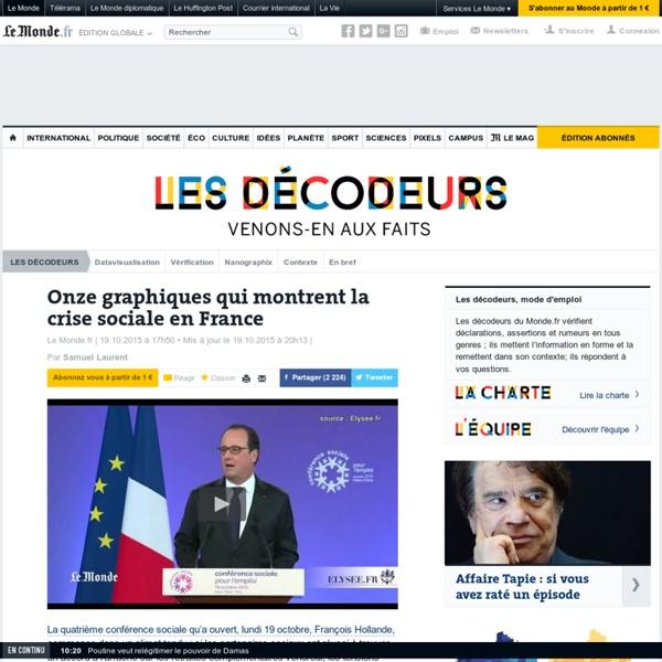 Onze graphiques qui montrent la crise sociale en France