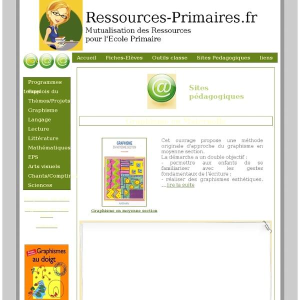 Le GRAPHISME en Maternelle- Geste graphique en PS,MS,GS