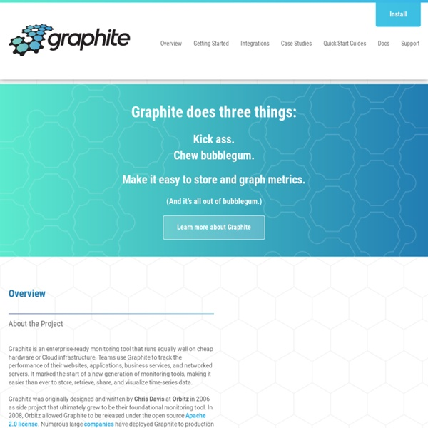 Graphite - Scalable Realtime Graphing - Graphite