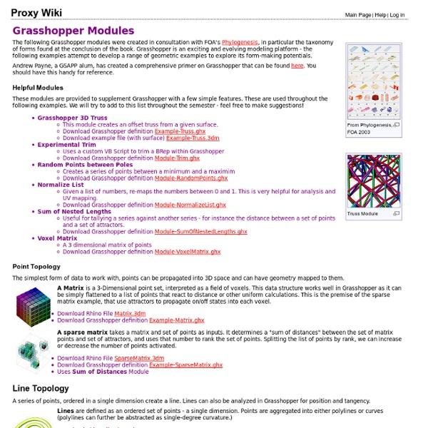 Grasshopper Modules - Proxy Wiki