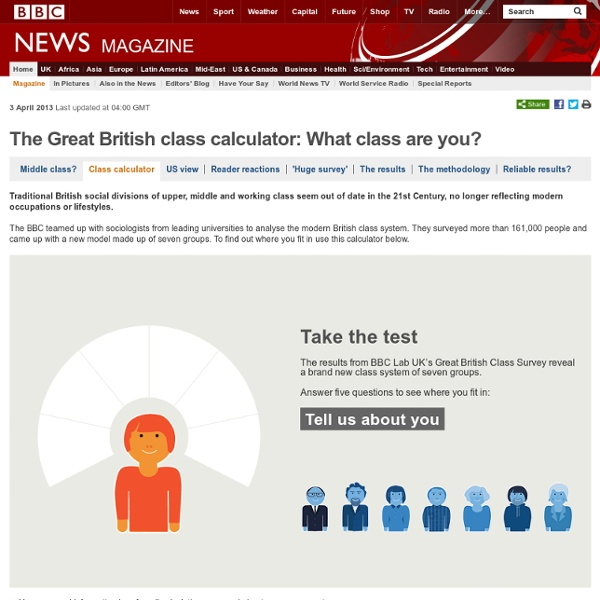 The Great British class calculator: What class are you?