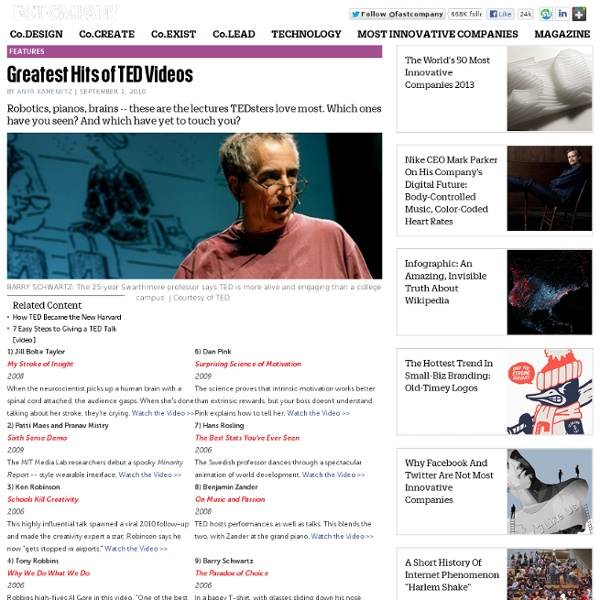 greatest hits of ted videos pearltrees