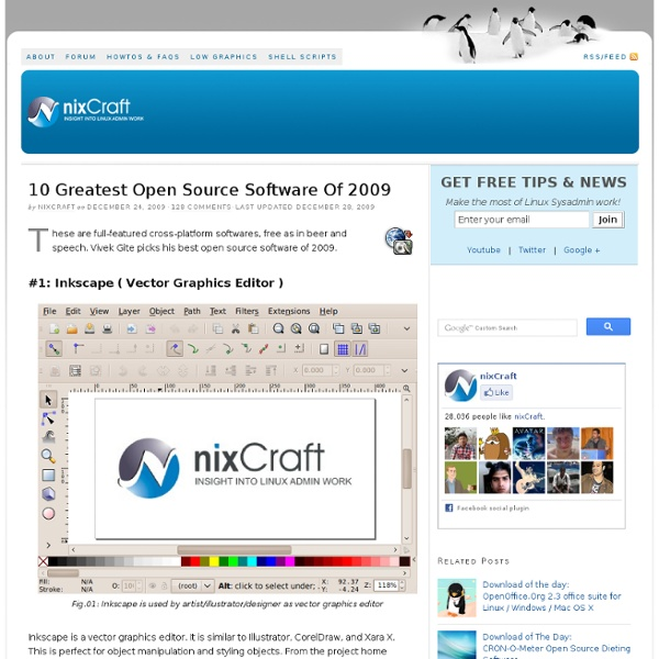 10 Greatest Open Source Software Of 2009