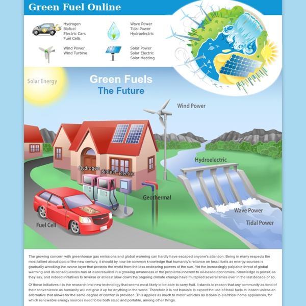 Future of Clean Energy