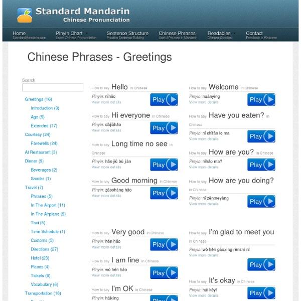 Basic Mandarin Chinese Phrases