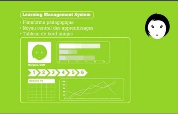 L'Ecole du Futur vue par Grenoble Ecole de Management
