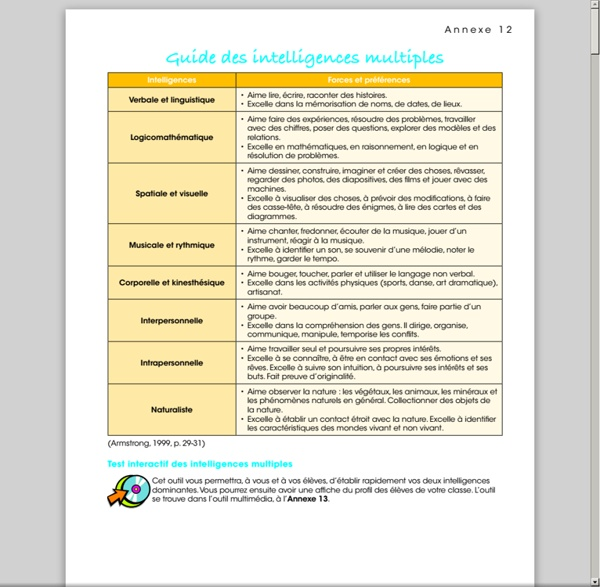 Guide_intelligences_multiples.pdf