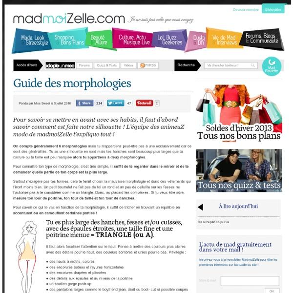 Guide des morphologies