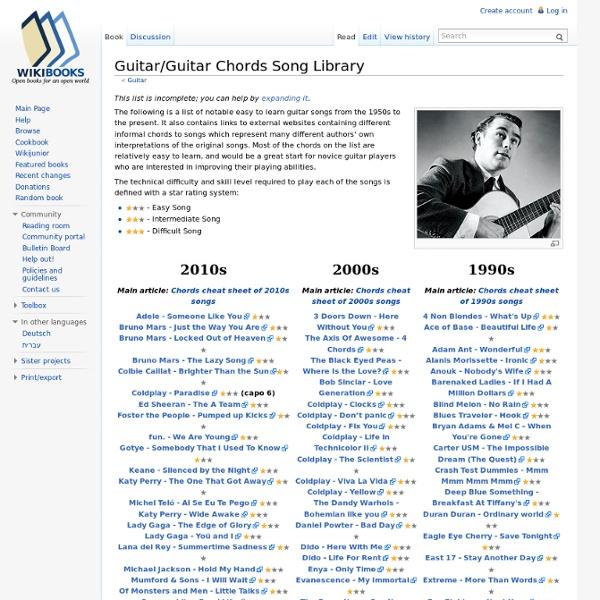 Guitar/Guitar Chords Song Library