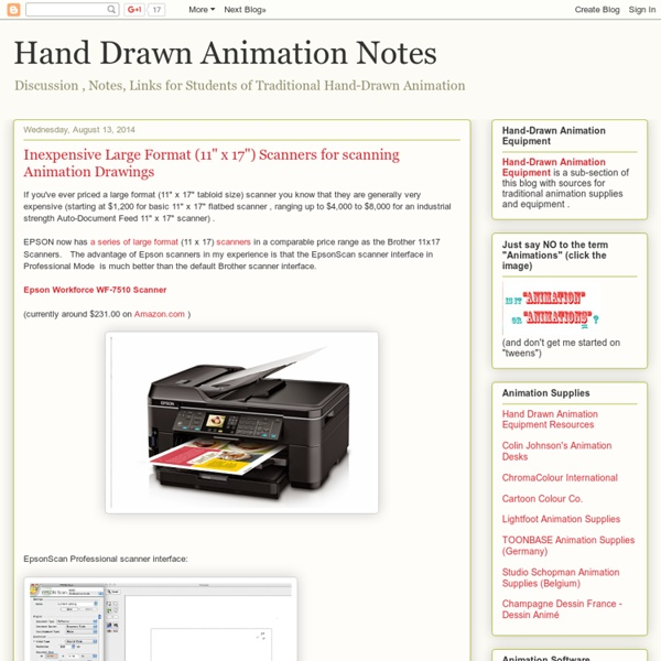 Academy of Art Animation Notes