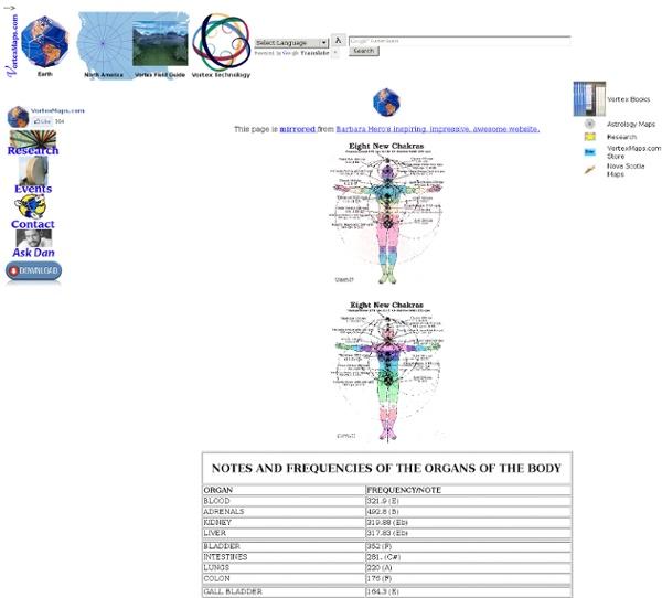Harmonic Keyboard: Frequencies of the Human Body