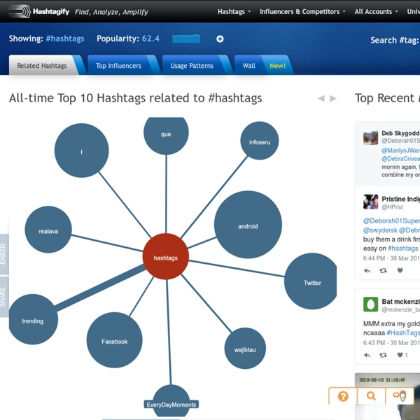 Find And Explore Twitter Hashtags - Free