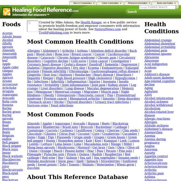 Healing foods reference database | Pearltrees