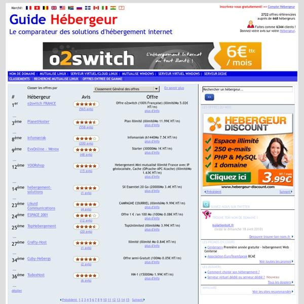 Guide Hébergeur - Le comparatif pour vous aider à choisir votre hébergeur web sur plus de 2697 offres