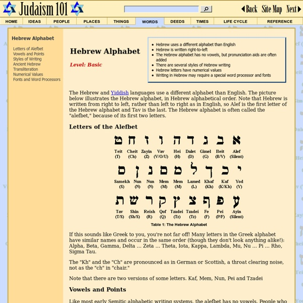 Hebrew Alphabet | Pearltrees