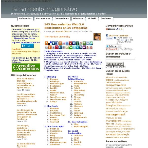 165 Herramientas Web 2.0 distribuidas en 20 categorías