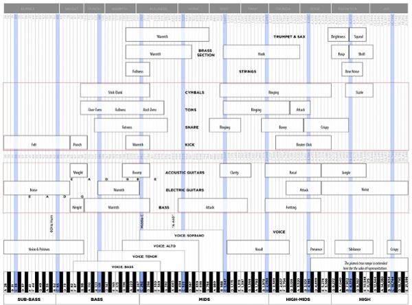 Hertz-Chart.png (1178×872)