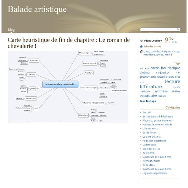 Roman de chevalerie_mémo heuristique