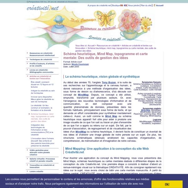 Schéma Heuristique, Carte Mentale, Topogramme et Mind Map