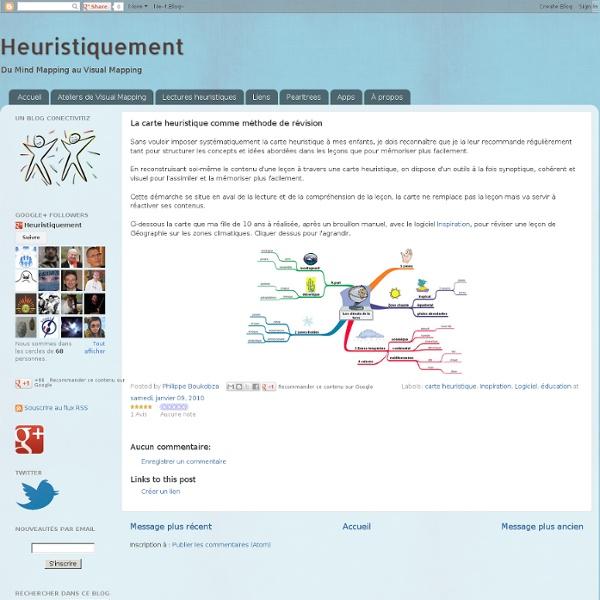 La carte heuristique comme méthode de révision