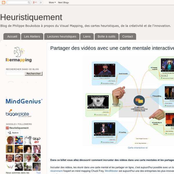 Partager des vidéos avec une carte mentale interactive