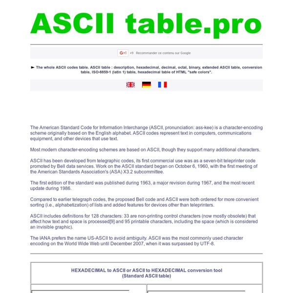 ASCII TABLE & ASCII CODES : HEXADECIMAL TABLE, DECIMAL TABLE, OCTAL TABLE, BINARY TABLE, KEYBOARD CORRESPONDENCES, EXTENDED ASCII TABLE, ...