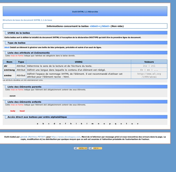Les balises html