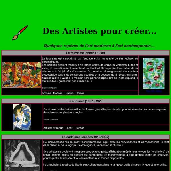 Petite histoire de l'art moderne à l'art contemporain