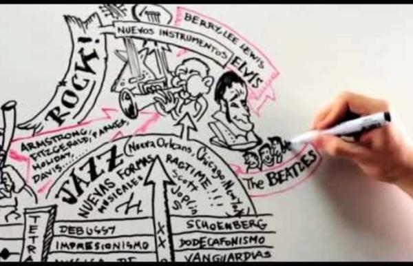 Historia de la Música (Lecciones Ilustradas)