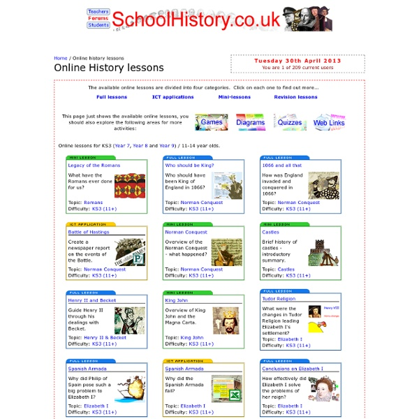 Online history lessons - history and ICT