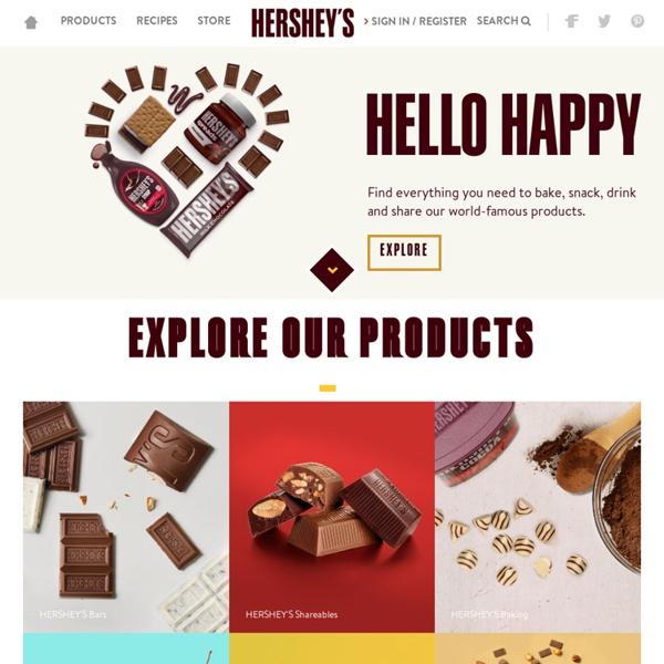Chocolate Products, Recipes, Nutrition Information