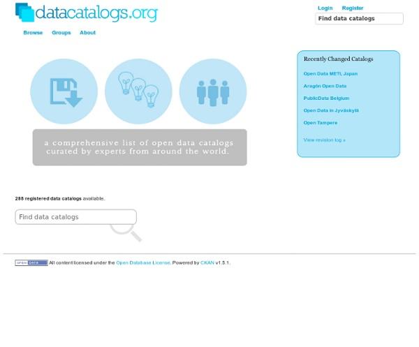 Home - datacatalogs.org
