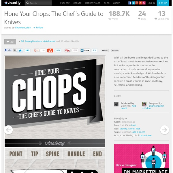 Hone Your Chops: The Chef's Guide to Knives