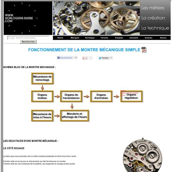 Fonctionnement de la montre mécanique simple