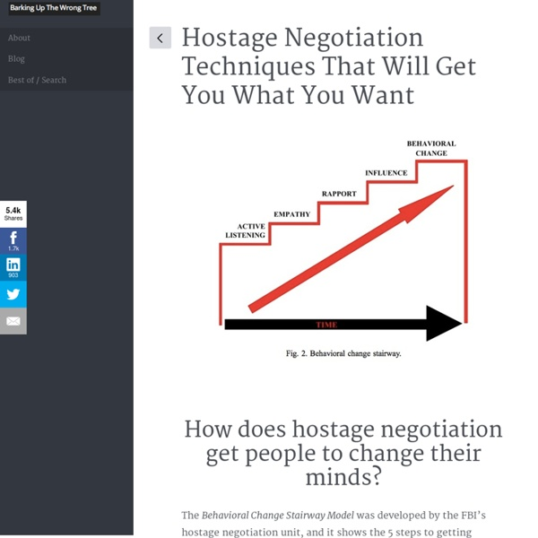 6 hostage negotiation techniques that will get you what you want
