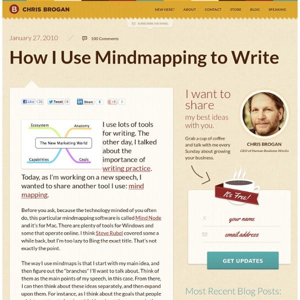 How I Use Mindmapping to Write