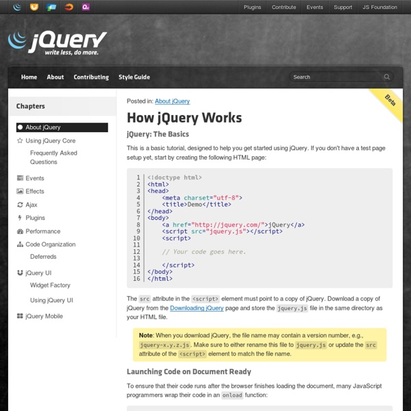 How jQuery Works
