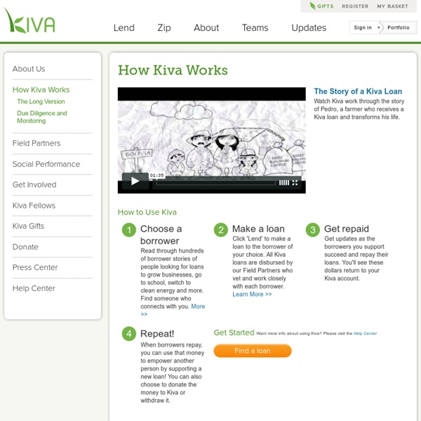 How Kiva Works