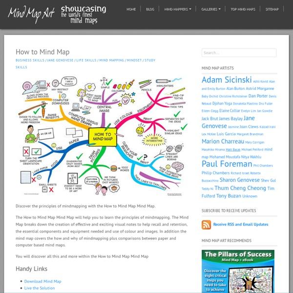 How to Mindmap - Mindmap