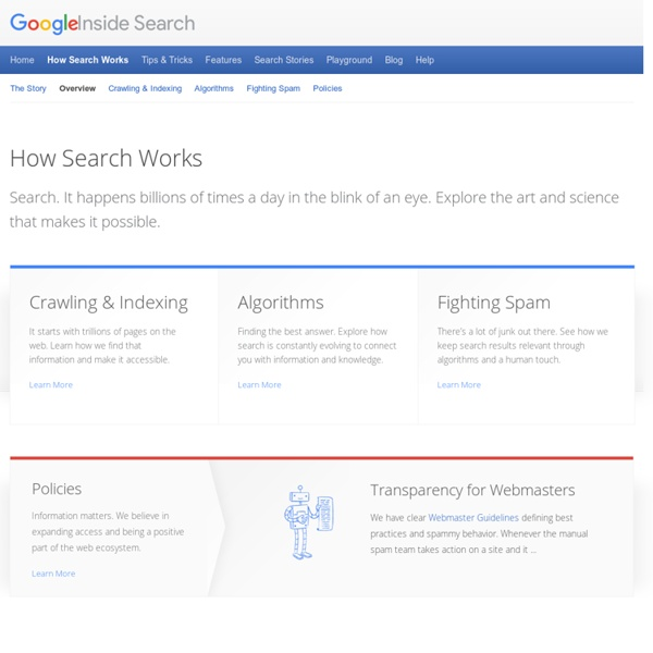 How Search Works - The Story – Inside Search – Google